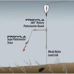 Uitleg van een onderwaterdobber