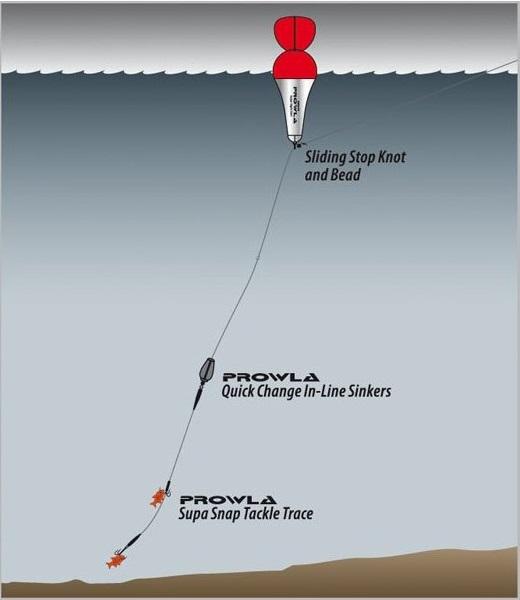 Greys Prowla supa sight dart hengelsportzaak alkmaar webshop illustratie
